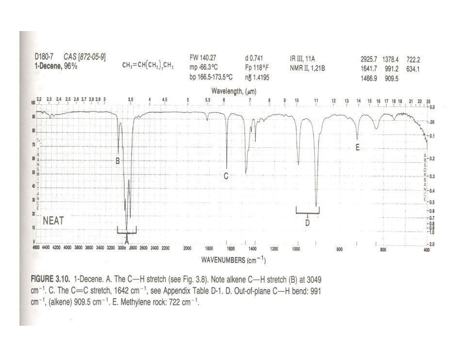 Karboksylsyre anhydrider Karakterisert ved 2 C=O strekk ved 1818 og 1750 (s) Konjugasjon gir 2 C=O strekk ved 1775 og 1720 Ringspenning øker frekvensen C-O strekk ved 1047 (s)