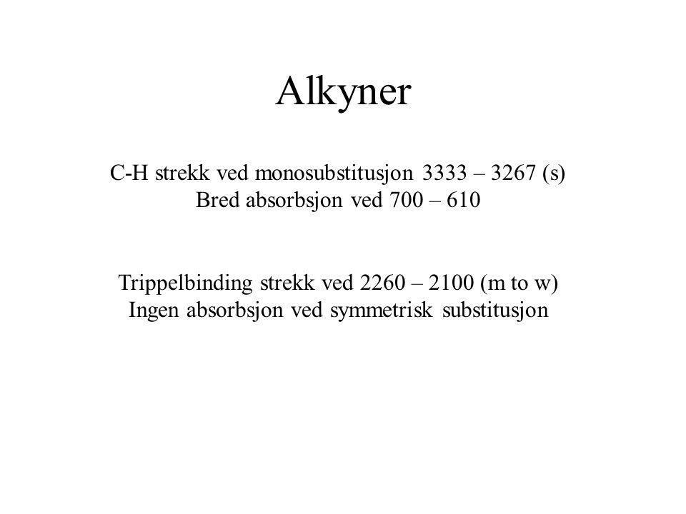 Alkyner C-H strekk ved monosubstitusjon 3333 – 3267 (s) Bred absorbsjon ved 700 – 610 Trippelbinding strekk ved 2260 – 2100 (m to w) Ingen absorbsjon