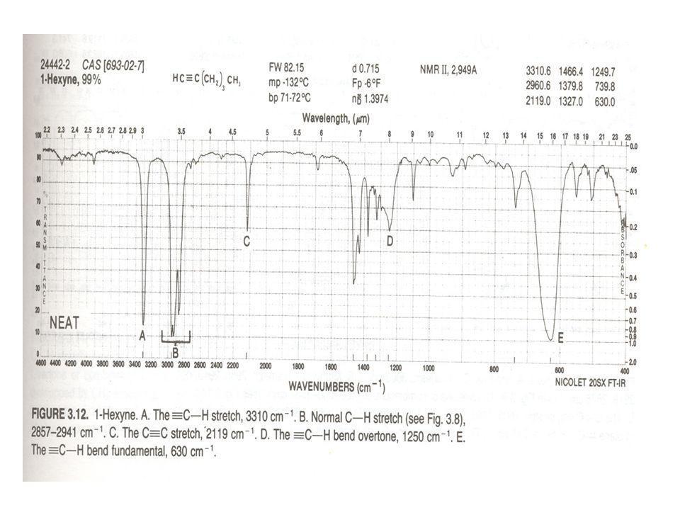 Aromater Aromatisk C-H strekk ved 3000 – 3100 (s) C-H bøy ved 900 – 675 (ofte sterk og informativ) C-C strekk ved 1600 – 1585 og 1500 – 1400 (m) Overtoner og kombinasjoner ved 2000 – 1650 (w)