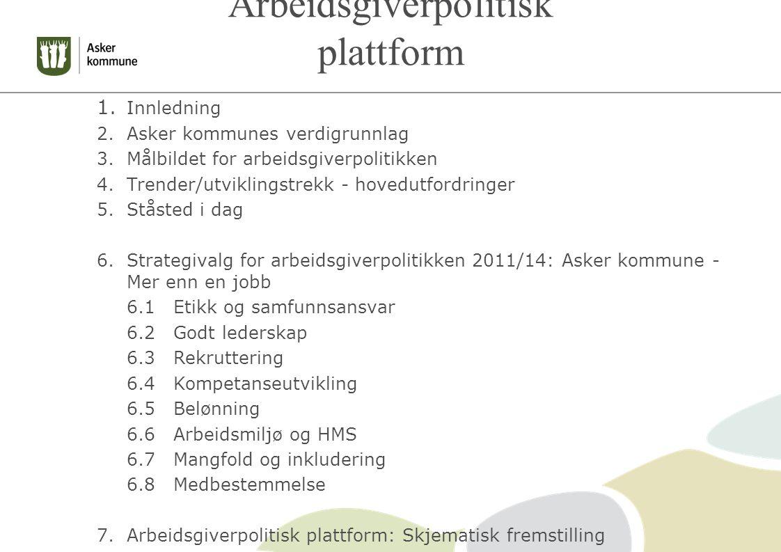 Arbeidsgiverpolitisk plattform 1.