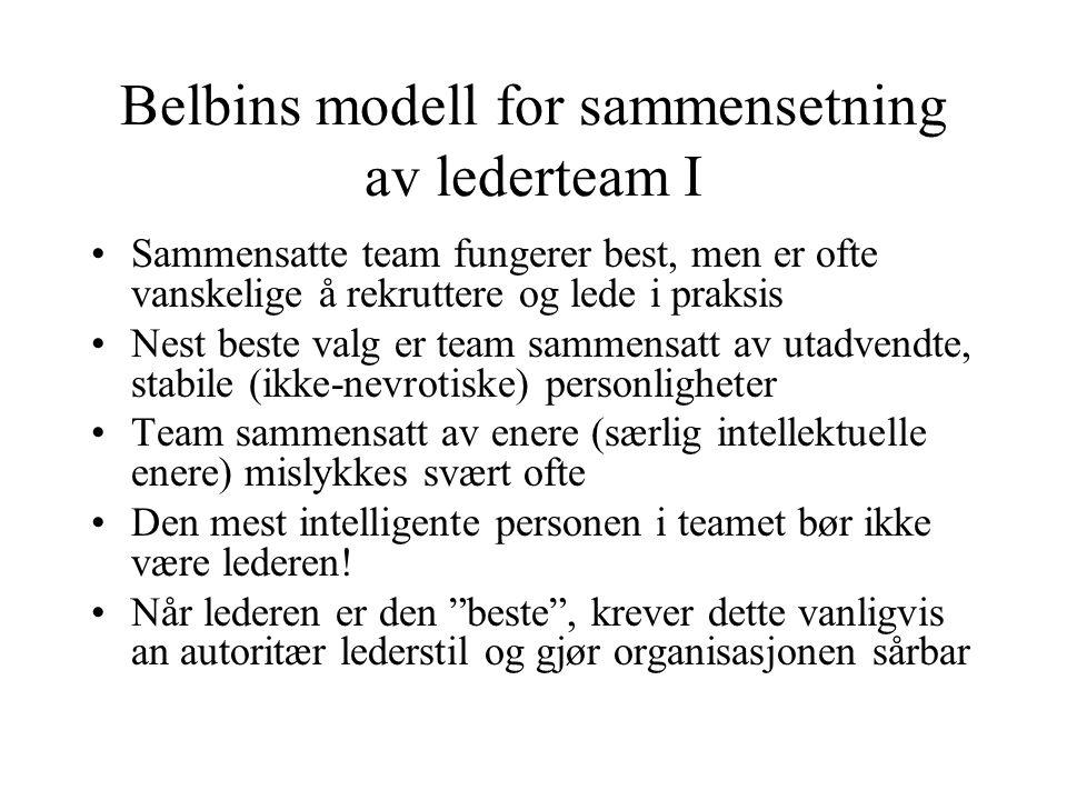 Belbins modell for sammensetning av lederteam I Sammensatte team fungerer best, men er ofte vanskelige å rekruttere og lede i praksis Nest beste valg