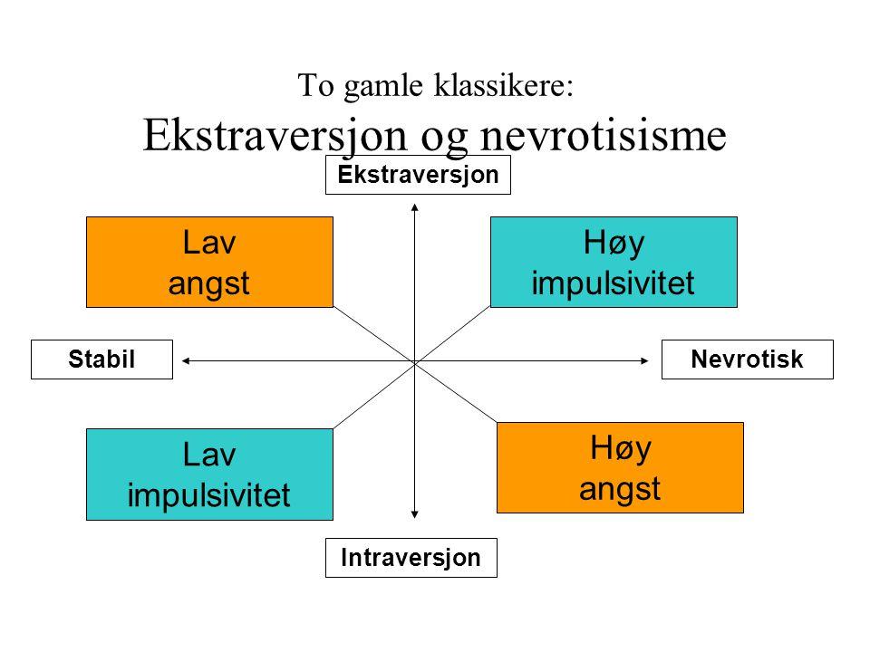 To gamle klassikere: Ekstraversjon og nevrotisisme NevrotiskStabilEkstraversjon Intraversjon Høy impulsivitet Lav impulsivitet Høy angst Lav angst