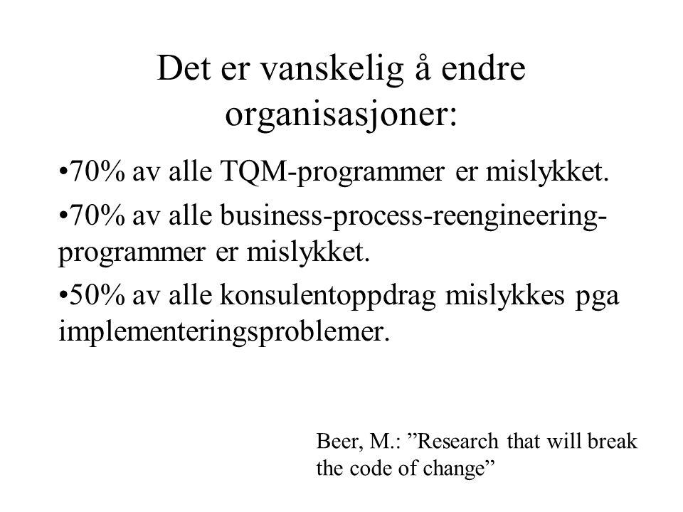 Det er vanskelig å endre organisasjoner: 70% av alle TQM-programmer er mislykket. 70% av alle business-process-reengineering- programmer er mislykket.