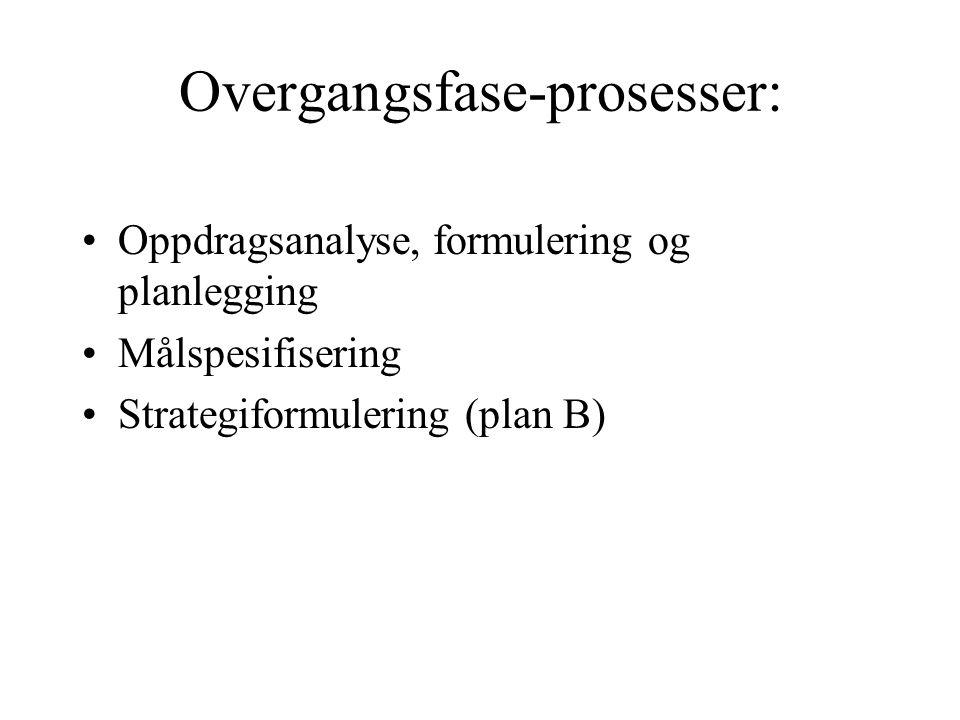 Overgangsfase-prosesser: Oppdragsanalyse, formulering og planlegging Målspesifisering Strategiformulering (plan B)
