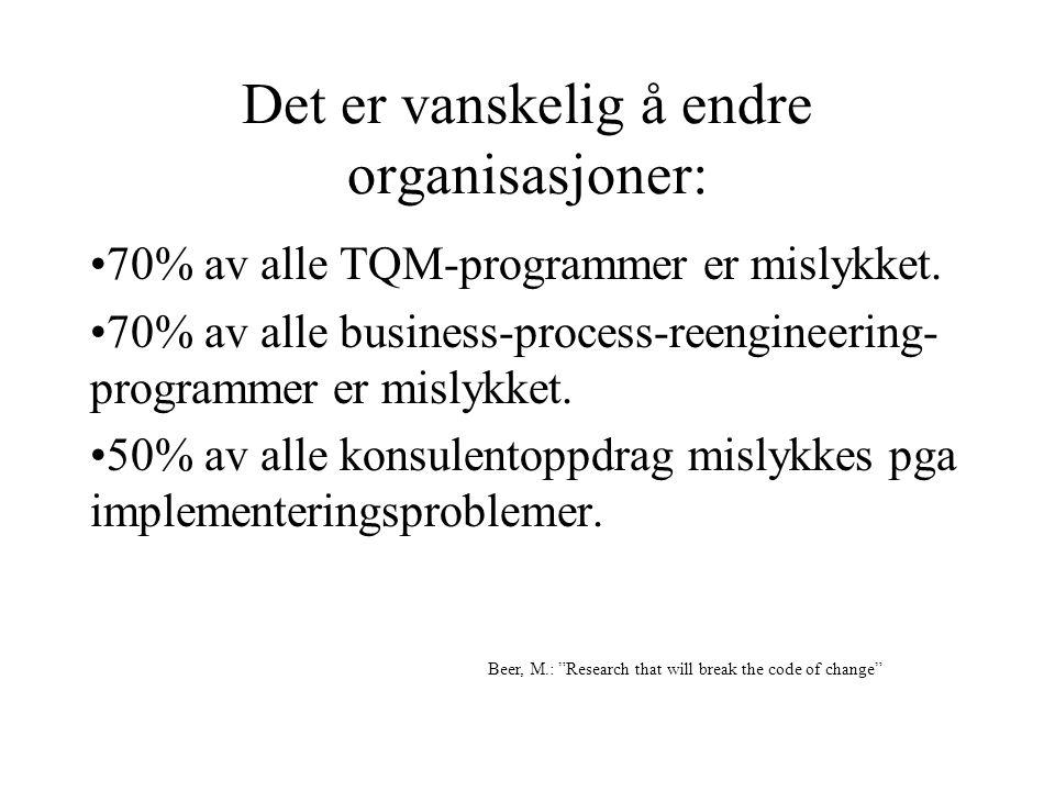 Det er vanskelig å endre organisasjoner: 70% av alle TQM-programmer er mislykket.