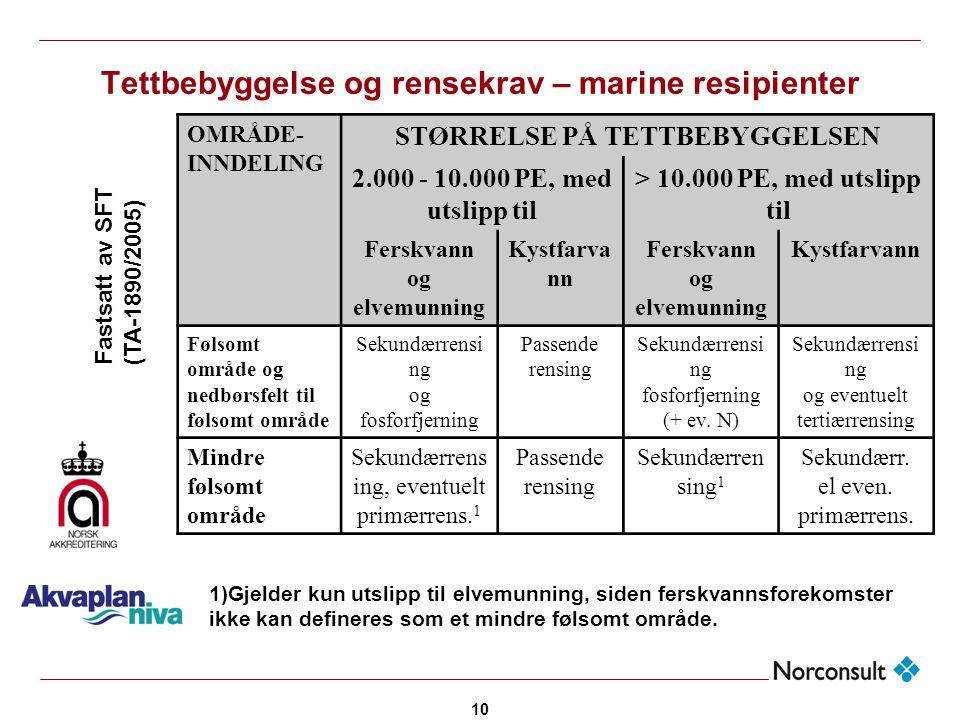 10 Tettbebyggelse og rensekrav – marine resipienter OMRÅDE- INNDELING STØRRELSE PÅ TETTBEBYGGELSEN 2.000 - 10.000 PE, med utslipp til > 10.000 PE, med