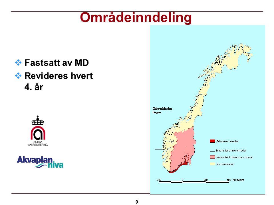 9 Områdeinndeling  Fastsatt av MD  Revideres hvert 4. år