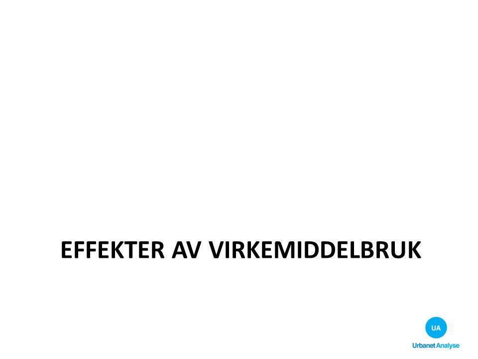 EFFEKTER AV VIRKEMIDDELBRUK