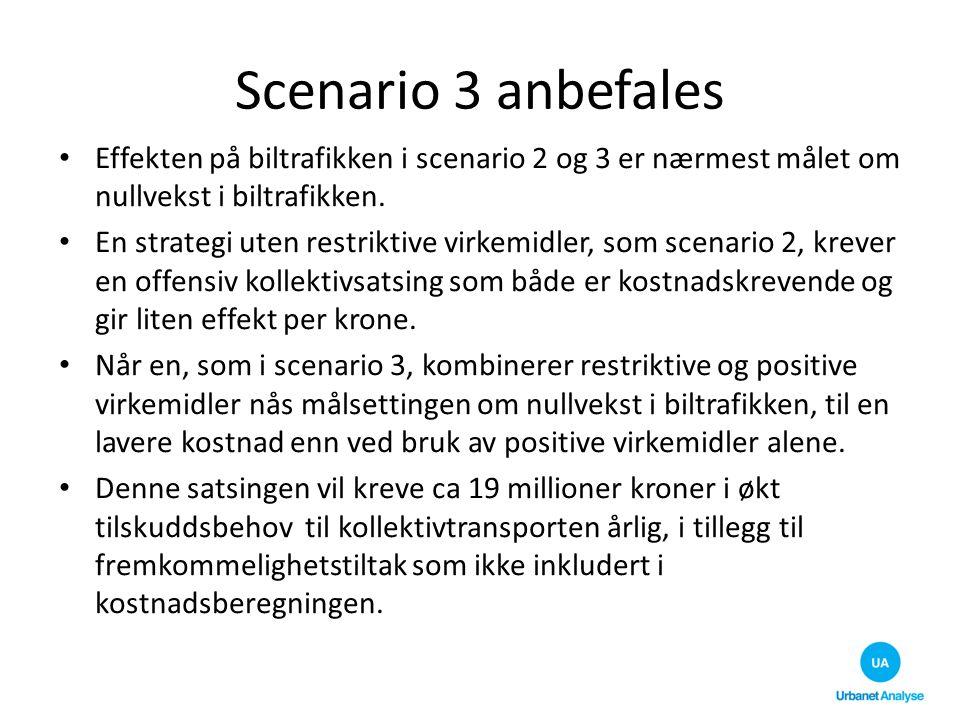 Scenario 3 anbefales Effekten på biltrafikken i scenario 2 og 3 er nærmest målet om nullvekst i biltrafikken. En strategi uten restriktive virkemidler