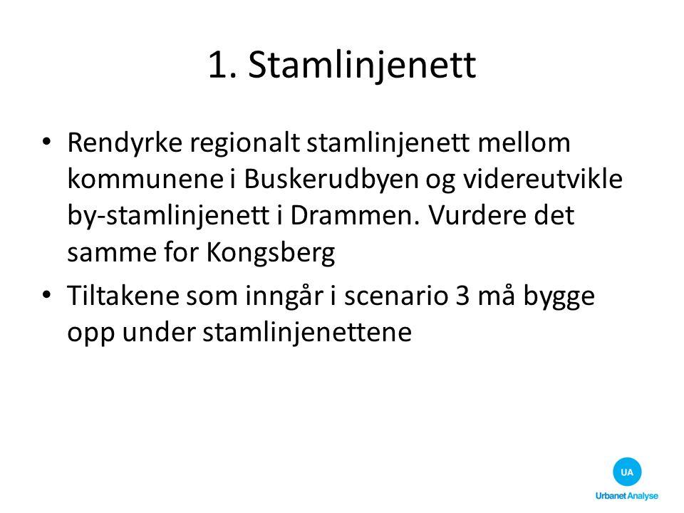 1. Stamlinjenett Rendyrke regionalt stamlinjenett mellom kommunene i Buskerudbyen og videreutvikle by-stamlinjenett i Drammen. Vurdere det samme for K