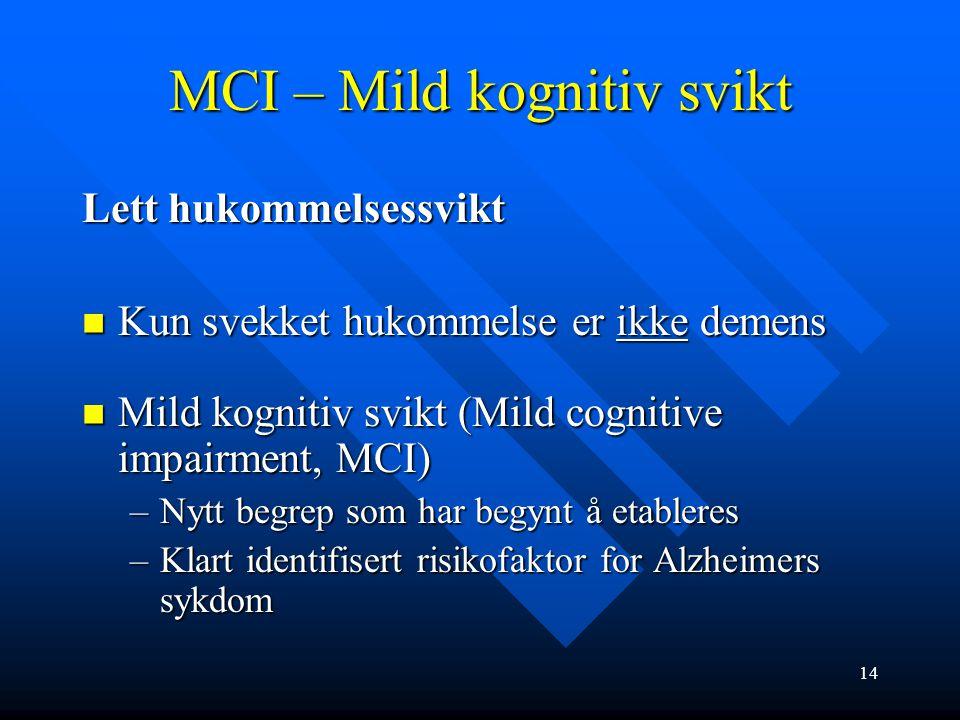 Symptomer ved demens: APSD APSD: Adferds- og Psykiske Symptomer ved Demenssykdommer: samlebetegnelse APSD: Adferds- og Psykiske Symptomer ved Demenssy
