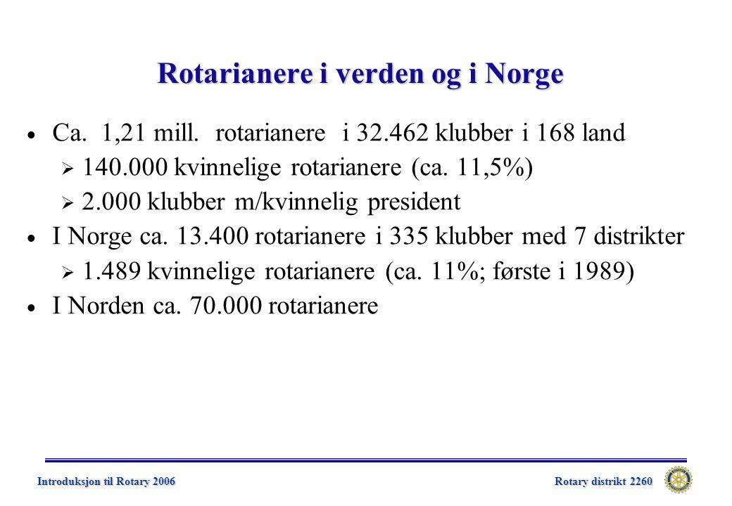 Rotary distrikt 2260 Introduksjon til Rotary 2006 Rotarianere i verden og i Norge  Ca.