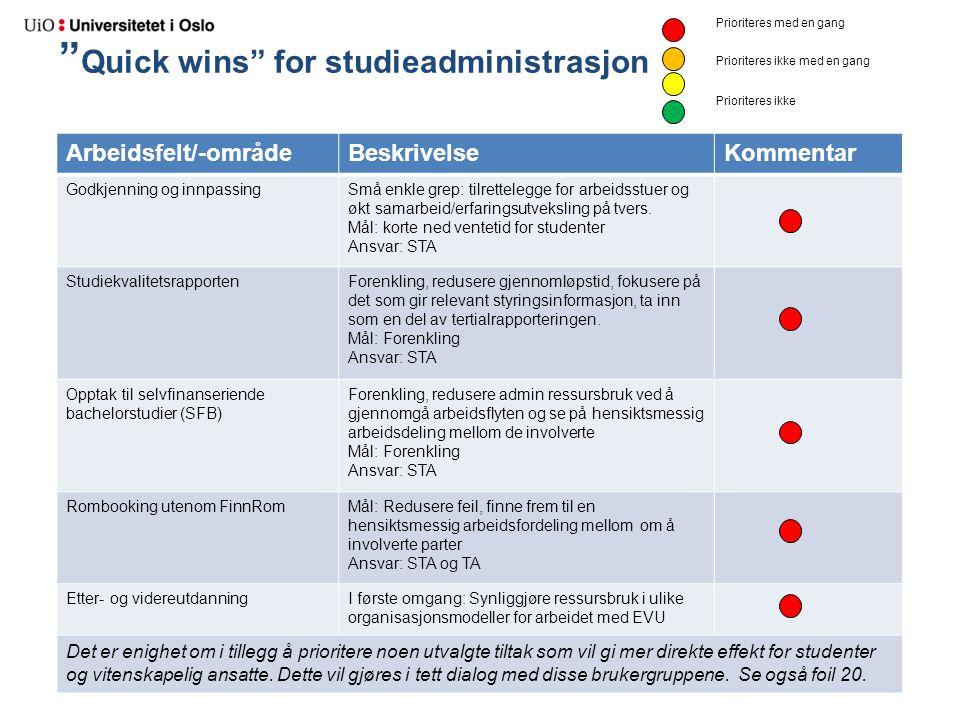 Quick wins for studieadministrasjon Arbeidsfelt/-områdeBeskrivelseKommentar Godkjenning og innpassingSmå enkle grep: tilrettelegge for arbeidsstuer og økt samarbeid/erfaringsutveksling på tvers.