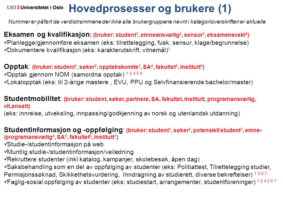 Hovedprosesser og brukere (1) Eksamen og kvalifikasjon : (bruker: student 1, emneansvarlig 2, sensor 3, eksamensvakt 4 ) Planlegge/gjennomføre eksamen