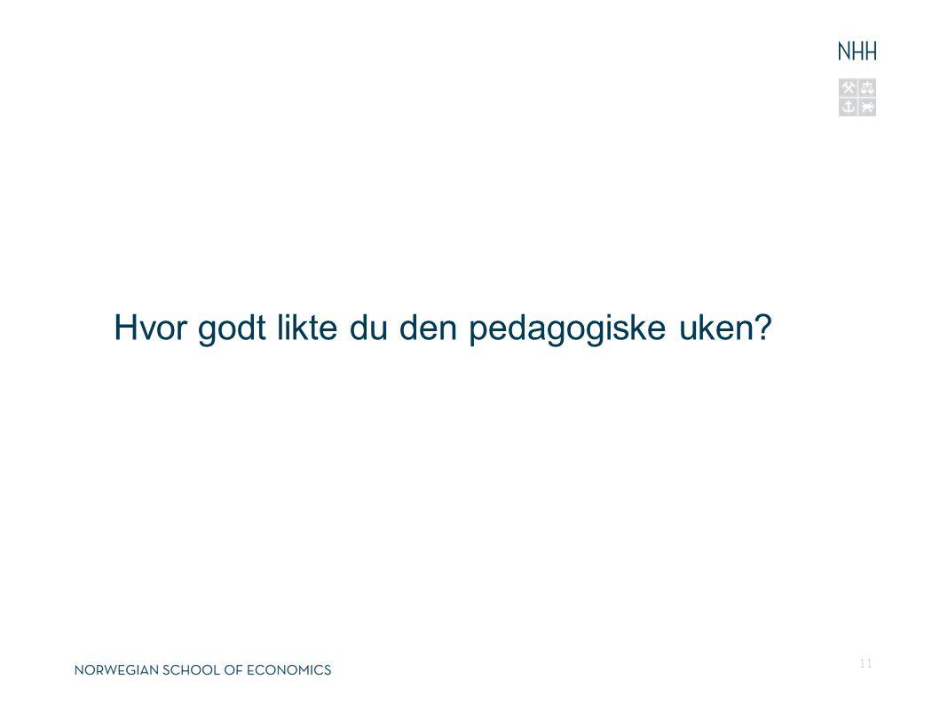 Hvor godt likte du den pedagogiske uken? 11