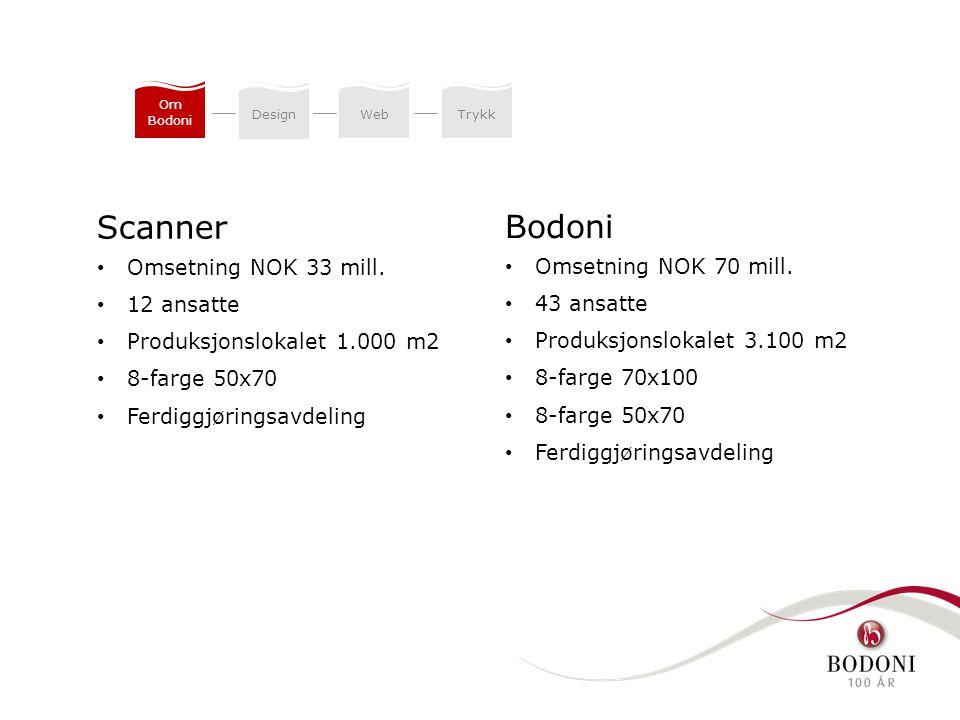 DesignWeb Trykk Om Bodoni Scanner Omsetning NOK 33 mill. 12 ansatte Produksjonslokalet 1.000 m2 8-farge 50x70 Ferdiggjøringsavdeling Bodoni Omsetning