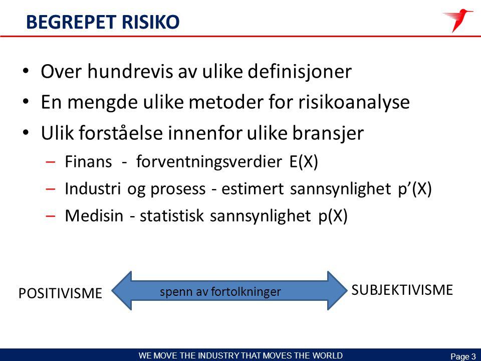 Page 3 WE MOVE THE INDUSTRY THAT MOVES THE WORLD BEGREPET RISIKO Over hundrevis av ulike definisjoner En mengde ulike metoder for risikoanalyse Ulik forståelse innenfor ulike bransjer –Finans - forventningsverdier E(X) –Industri og prosess - estimert sannsynlighet p'(X) –Medisin - statistisk sannsynlighet p(X) POSITIVISME SUBJEKTIVISME spenn av fortolkninger