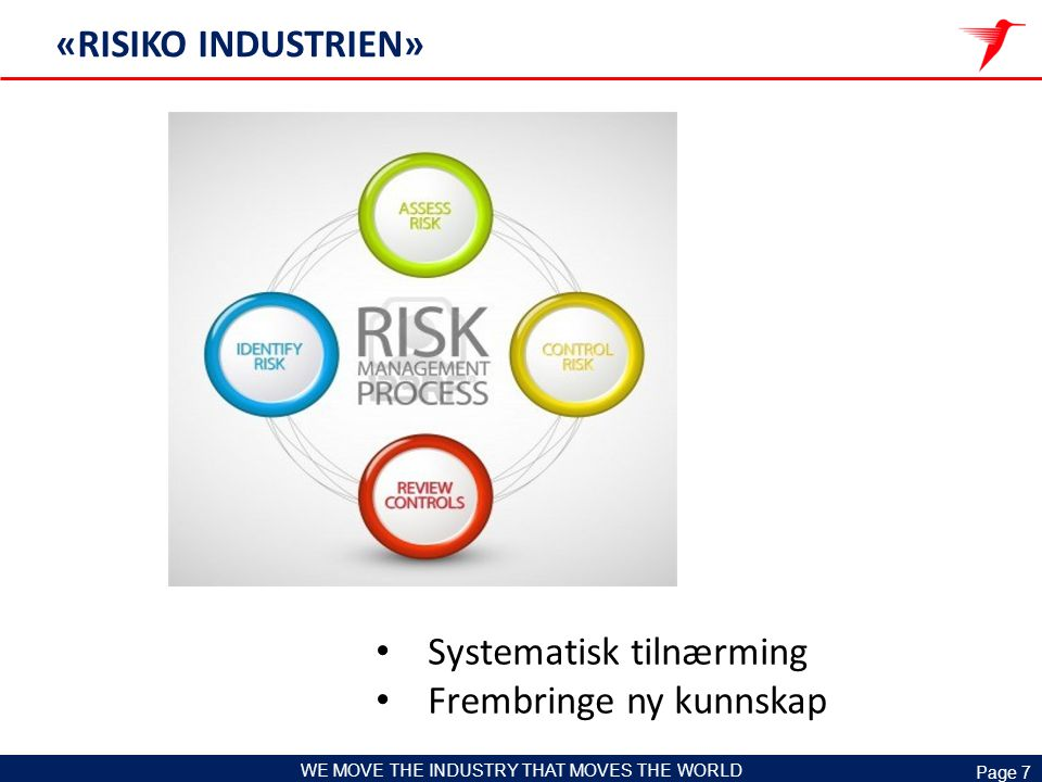 Page 7 WE MOVE THE INDUSTRY THAT MOVES THE WORLD «RISIKO INDUSTRIEN» Systematisk tilnærming Frembringe ny kunnskap