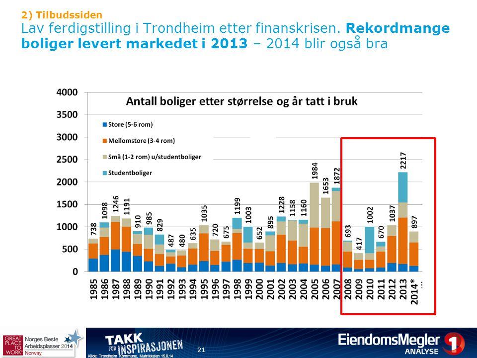 2) Tilbudssiden Lav ferdigstilling i Trondheim etter finanskrisen. Rekordmange boliger levert markedet i 2013 – 2014 blir også bra 21 Kilde: Trondheim