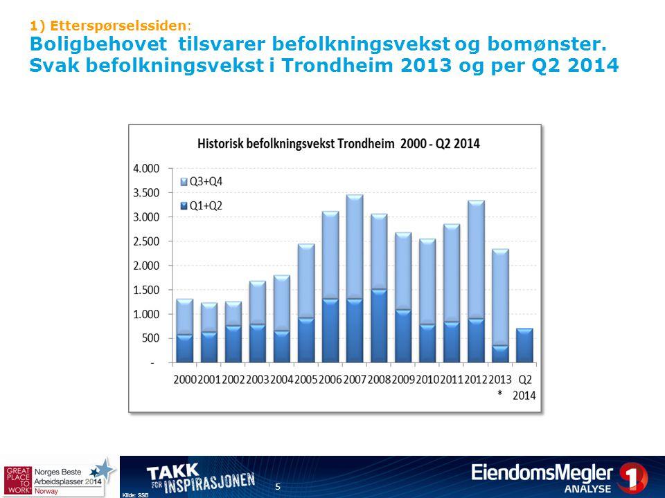 1) Etterspørselssiden: Boligbehovet tilsvarer befolkningsvekst og bomønster. Svak befolkningsvekst i Trondheim 2013 og per Q2 2014 5 Kilde: SSB