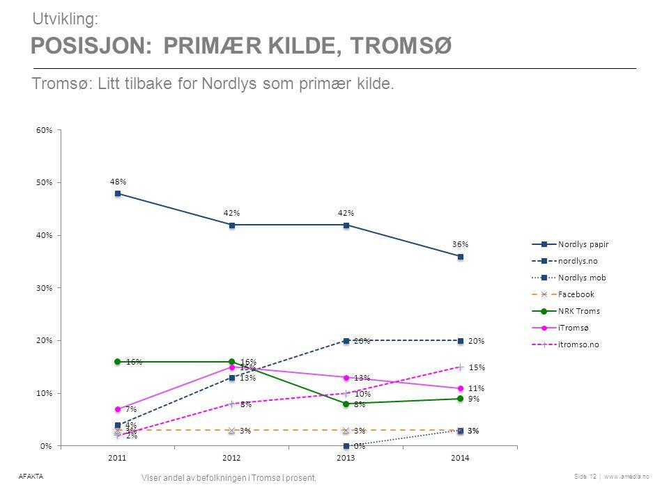 | www.amedia.noSide POSISJON: PRIMÆR KILDE, TROMSØ Utvikling: Tromsø: Litt tilbake for Nordlys som primær kilde.