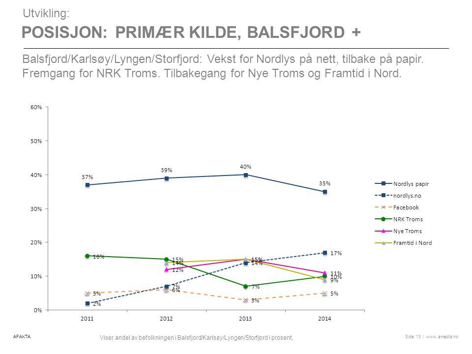 | www.amedia.noSide POSISJON: PRIMÆR KILDE, BALSFJORD + 13 Utvikling: Balsfjord/Karlsøy/Lyngen/Storfjord: Vekst for Nordlys på nett, tilbake på papir.
