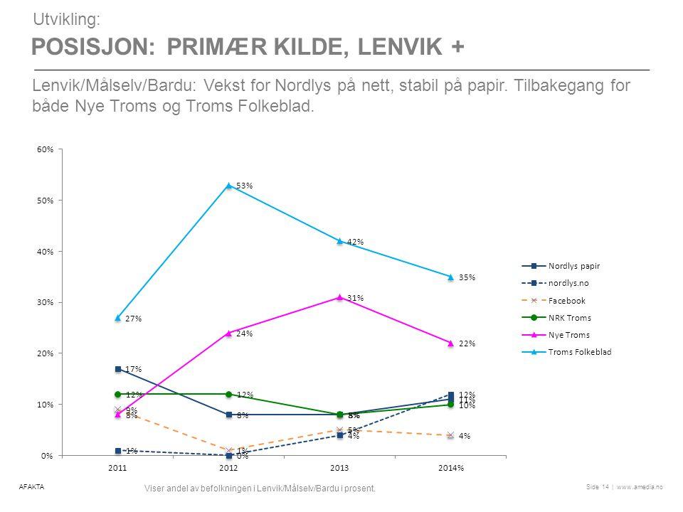 | www.amedia.noSide POSISJON: PRIMÆR KILDE, LENVIK + 14 Utvikling: Lenvik/Målselv/Bardu: Vekst for Nordlys på nett, stabil på papir.