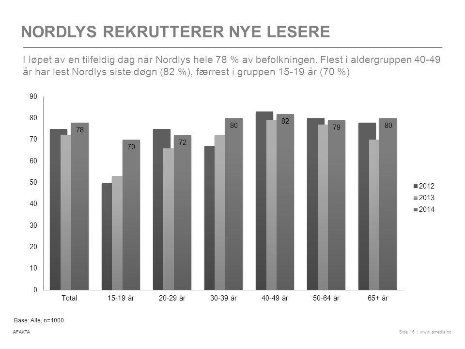 | www.amedia.noSide NORDLYS REKRUTTERER NYE LESERE I løpet av en tilfeldig dag når Nordlys hele 78 % av befolkningen.