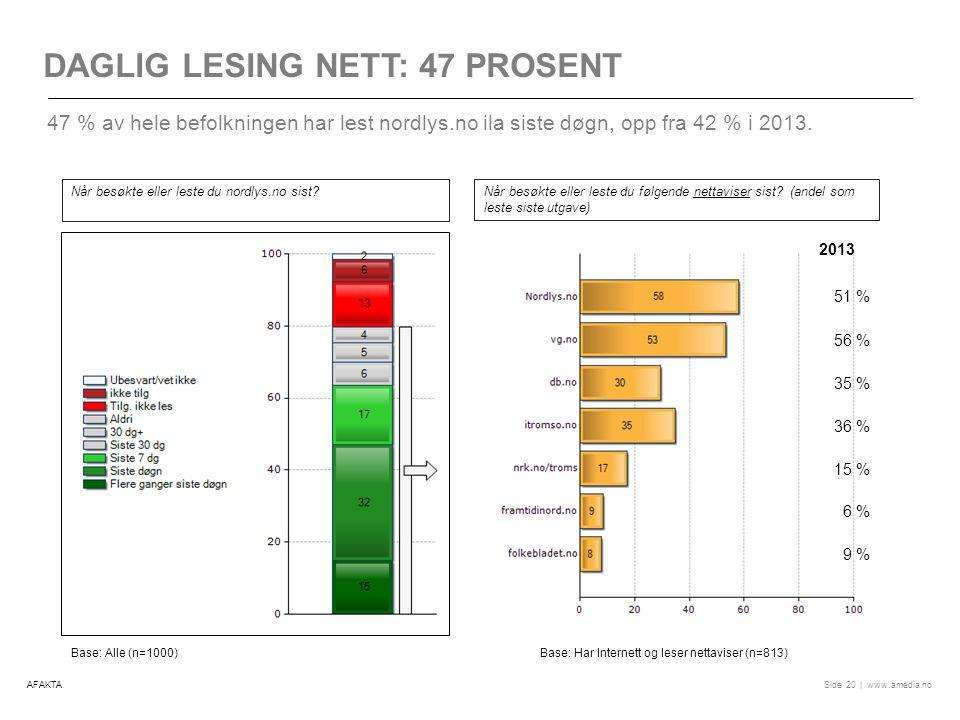 | www.amedia.noSide DAGLIG LESING NETT: 47 PROSENT 47 % av hele befolkningen har lest nordlys.no ila siste døgn, opp fra 42 % i 2013.