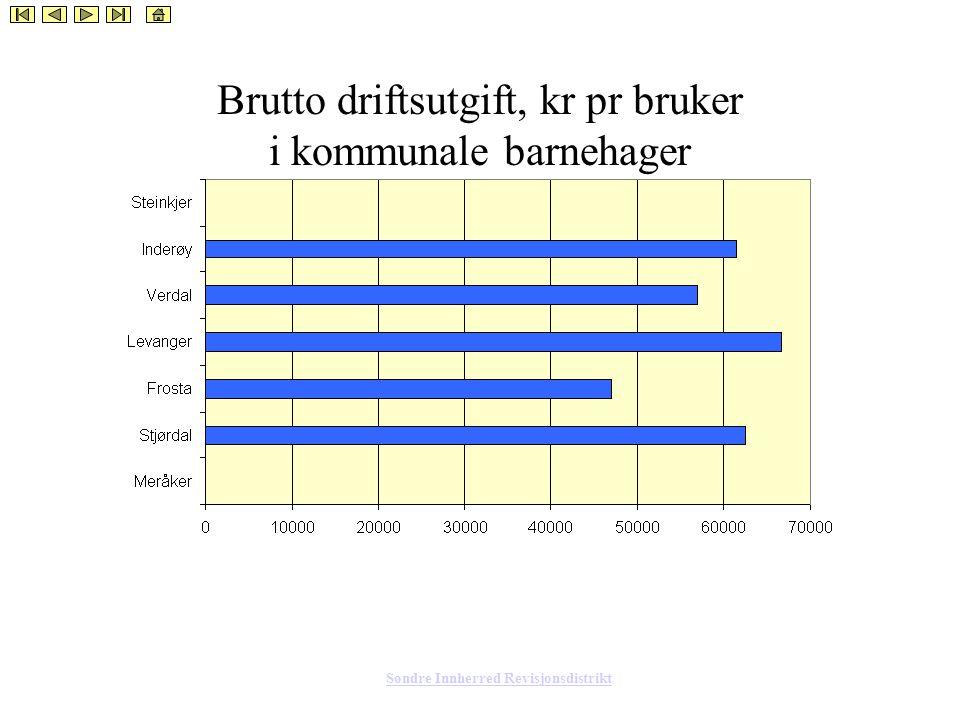 Søndre Innherred Revisjonsdistrikt Brutto driftsutgift, kr pr bruker i kommunale barnehager