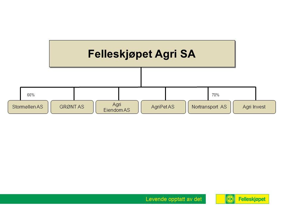 Felleskjøpet Agri SA 70% 50,01% 66% 15% 80% Stormøllen AS Norgesmøllene AS Stormøllen Industri AS Norgesbakeriene AS GRØNT AS Agri Eiendom AS Nortransport ASAgri Invest Nordic Garden AS NORGRO AS Ole Chr.
