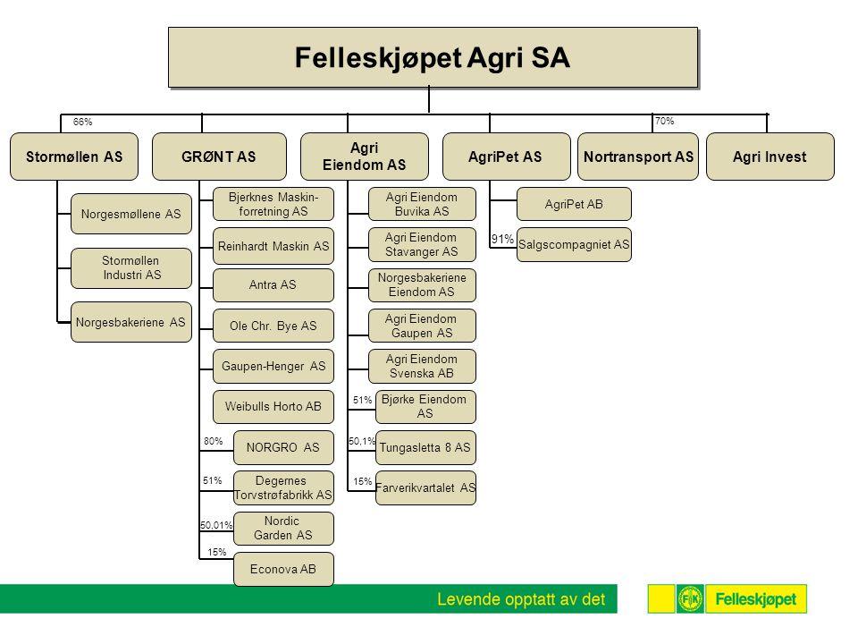 Felleskjøpet Agri SA 70% 50,01% 66% 15% 80% Stormøllen AS Norgesmøllene AS Stormøllen Industri AS Norgesbakeriene AS GRØNT AS Agri Eiendom AS Nortrans
