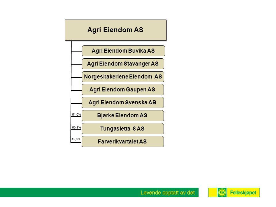 AgriPet AS Salgscompagniet AS AgriPet Svenska AB 91%