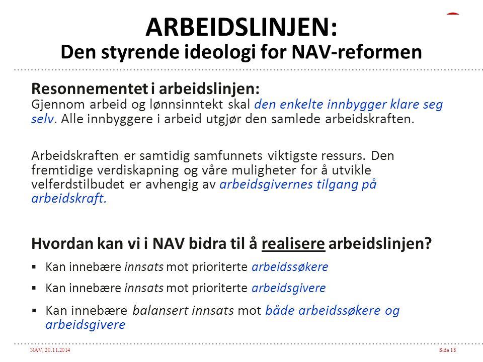 NAV, 20.11.2014Side 18 Resonnementet i arbeidslinjen: Gjennom arbeid og lønnsinntekt skal den enkelte innbygger klare seg selv. Alle innbyggere i arbe