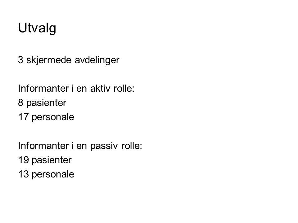 Utvalg 3 skjermede avdelinger Informanter i en aktiv rolle: 8 pasienter 17 personale Informanter i en passiv rolle: 19 pasienter 13 personale
