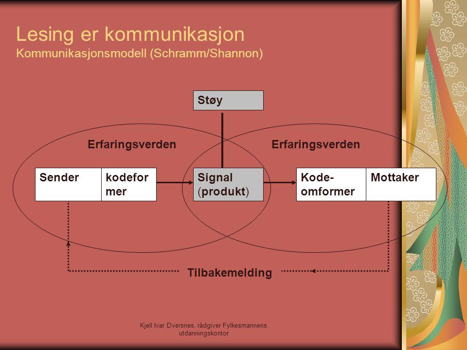 Kjell Ivar Dversnes, rådgiver Fylkesmannens utdanningskontor Lesing er kommunikasjon Kommunikasjonsmodell (Schramm/Shannon) Senderkodefor mer Mottaker