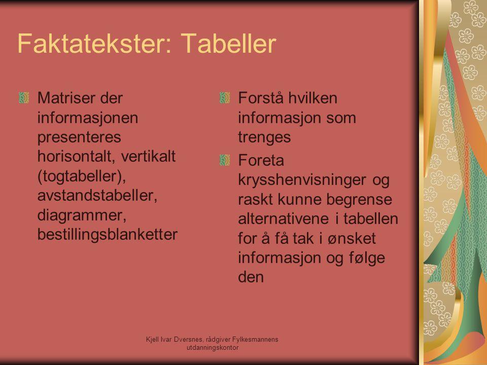 Kjell Ivar Dversnes, rådgiver Fylkesmannens utdanningskontor Faktatekster: Tabeller Matriser der informasjonen presenteres horisontalt, vertikalt (tog