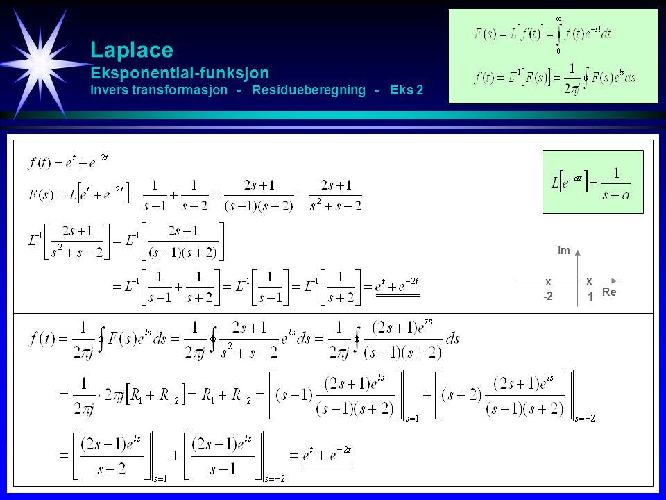 Laplace Eksponential-funksjon Invers transformasjon - Residueberegning - Eks 2 Re Im x -2-2 x 1