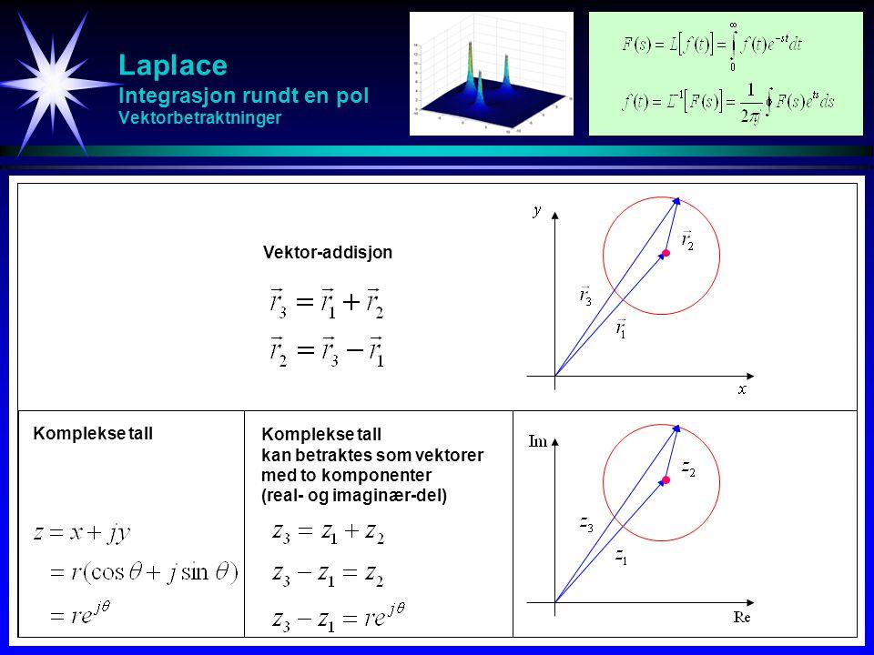 Laplace Integrasjon rundt en pol Vektorbetraktninger Vektor-addisjon Komplekse tall kan betraktes som vektorer med to komponenter (real- og imaginær-d