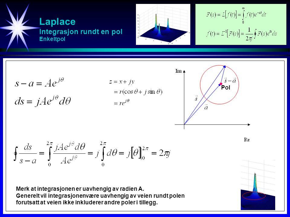 Laplace Integrasjon rundt en pol Enkeltpol Pol Merk at integrasjonen er uavhengig av radien A. Generelt vil integrasjonenvære uavhengig av veien rundt