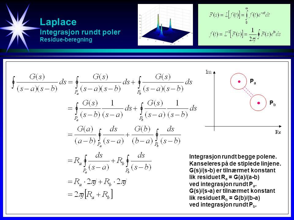 Laplace Integrasjon rundt poler Residue-beregning PaPa PbPb Integrasjon rundt begge polene. Kanseleres på de stiplede linjene. G(s)/(s-b) er tilnærmet