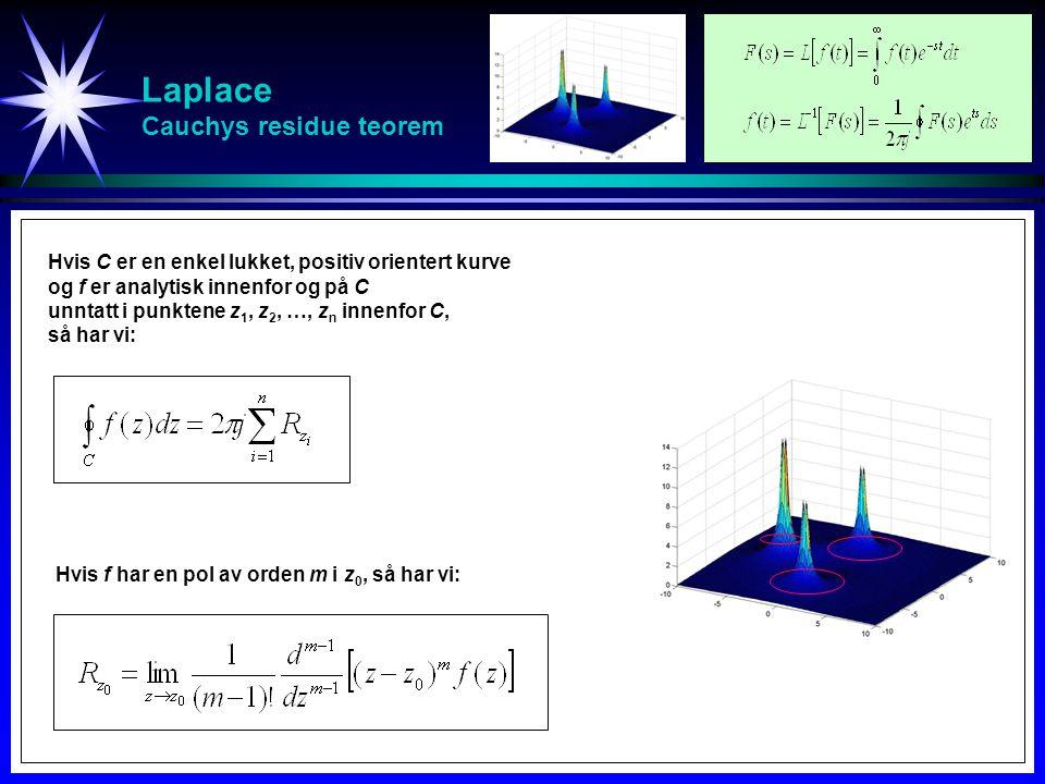 Laplace Cauchys residue teorem Hvis C er en enkel lukket, positiv orientert kurve og f er analytisk innenfor og på C unntatt i punktene z 1, z 2, …, z