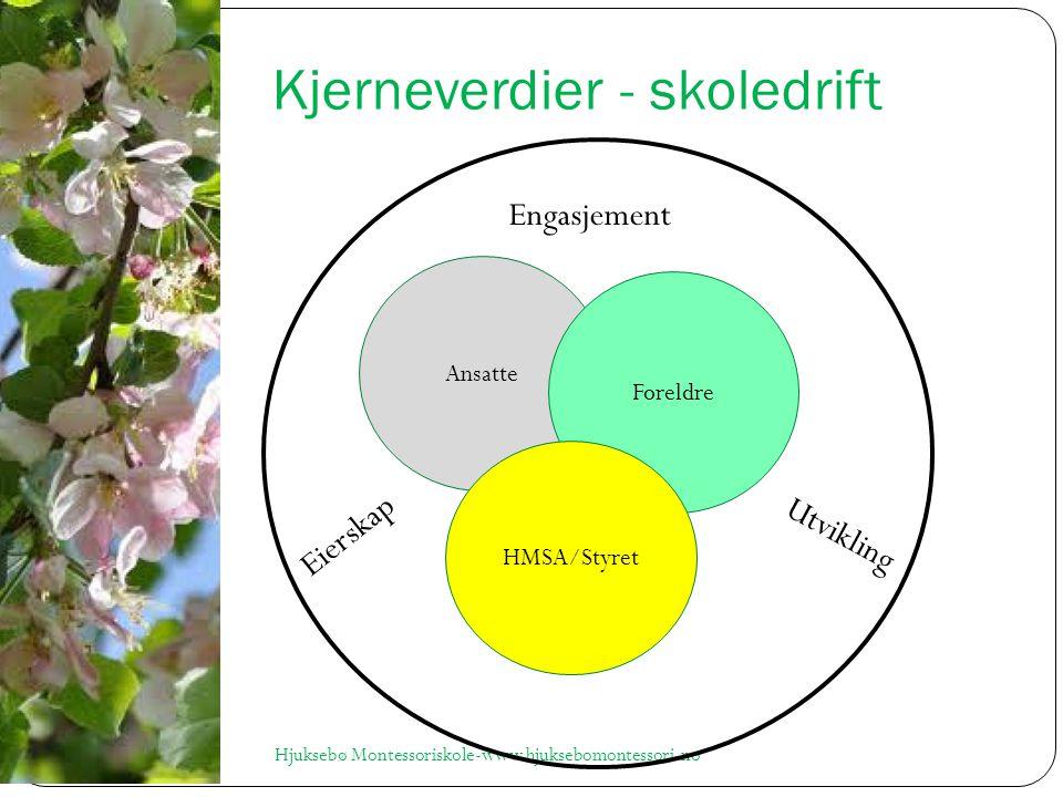 Kjerneverdier - skoledrift Hjuksebø Montessoriskole-www.hjuksebomontessori.no Skolen Ansatte Foreldre HMSA/Styret Engasjement Utvikling Eierskap