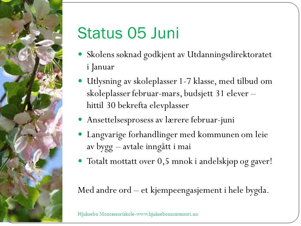 Status 05 Juni Hjuksebø Montessoriskole-www.hjuksebomontessori.no Skolens søknad godkjent av Utdanningsdirektoratet i Januar Utlysning av skoleplasser