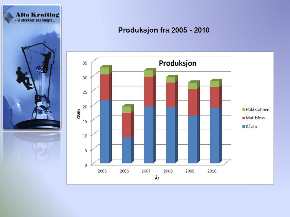 Produksjon fra 2005 - 2010