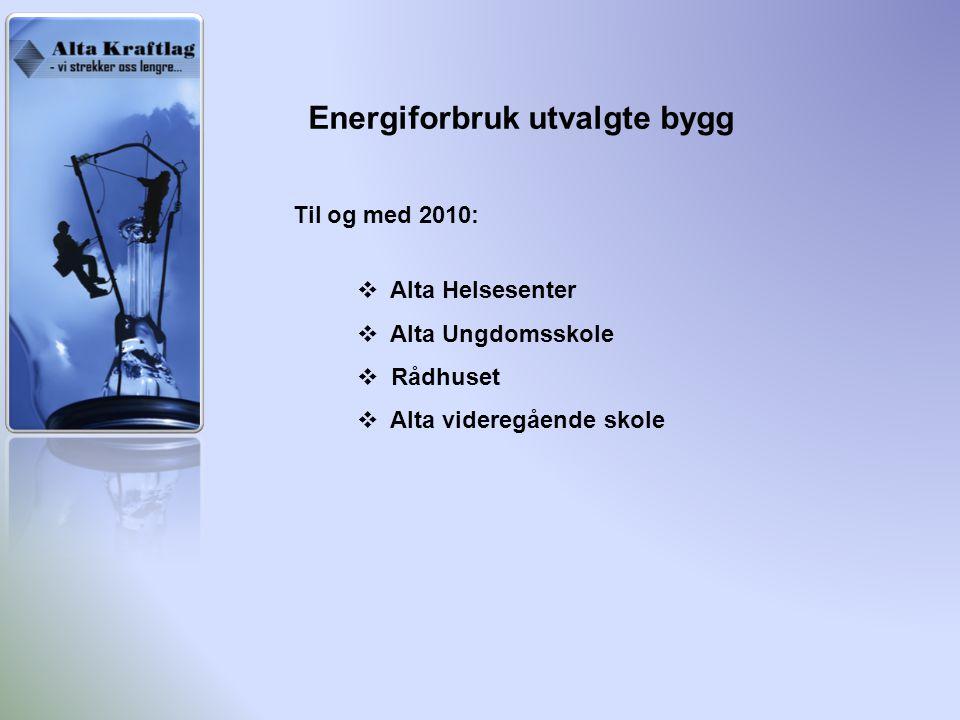 Energiforbruk utvalgte bygg  Alta Helsesenter  Alta Ungdomsskole  Rådhuset  Alta videregående skole Til og med 2010: