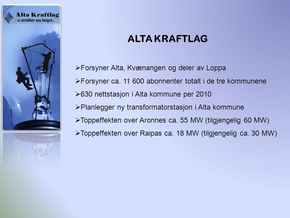 ALTA KRAFTLAG  Forsyner Alta, Kvænangen og deler av Loppa  Forsyner ca. 11 600 abonnenter totalt i de tre kommunene  630 nettstasjon i Alta kommune