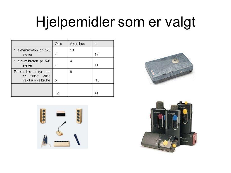 Hjelpemidler som er valgt Oslo Akershus n 1 elevmikrofon pr. 2-3 elever4 13 17 1 elevmikrofon pr 5-6 elever7 4 11 Bruker ikke utstyr som er tildelt el