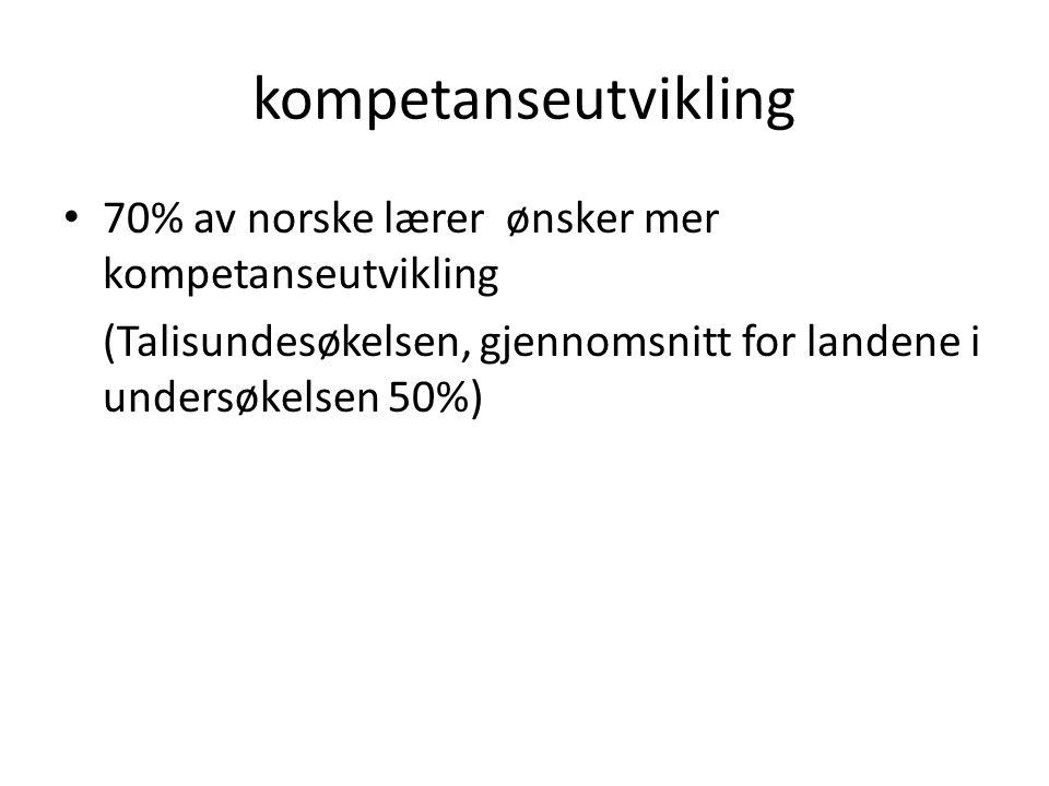 kompetanseutvikling 70% av norske lærer ønsker mer kompetanseutvikling (Talisundesøkelsen, gjennomsnitt for landene i undersøkelsen 50%)