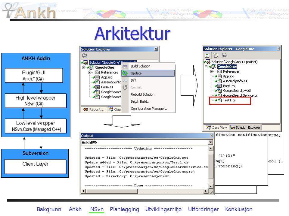 Andre bruksområder for NSvn NAnt tasks Draco.Net Andre GUI klienter